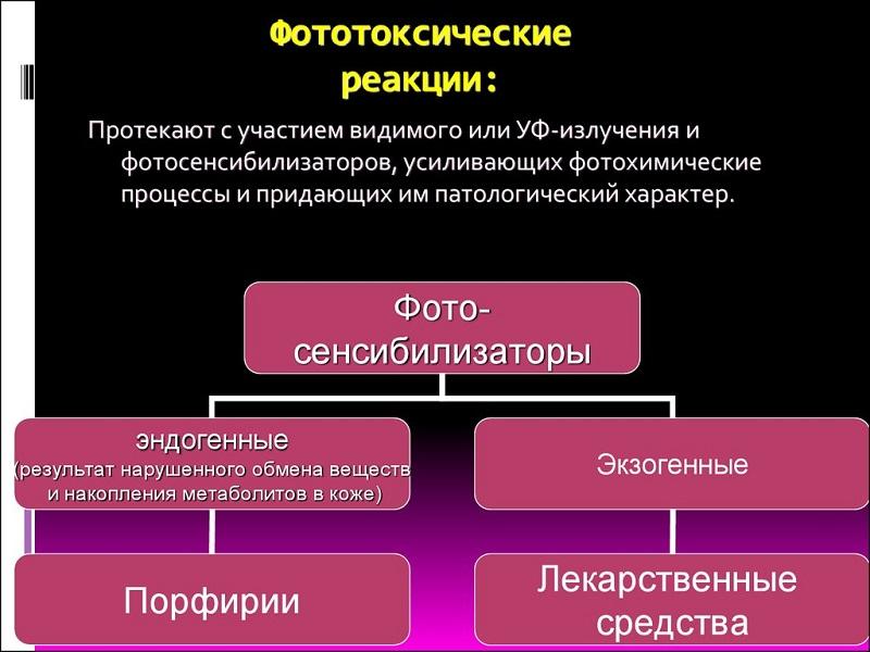 Фототоксические реакции