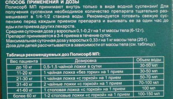 полисорб инструкция