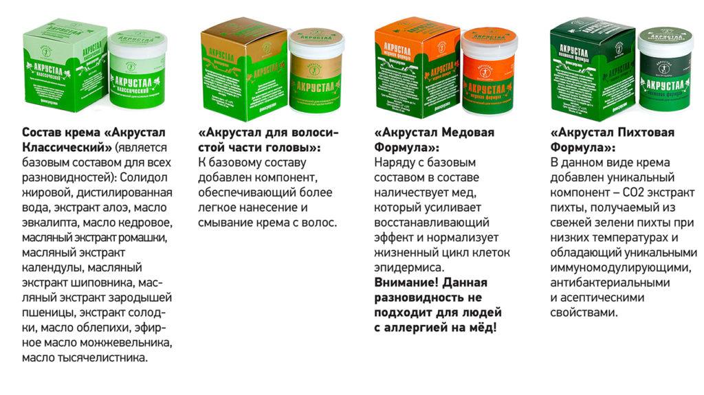 Виды крема Акрустал