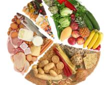 Элиминационная диета