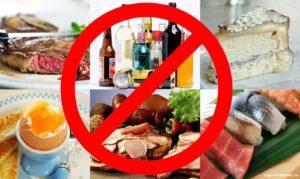 Запрещенный список продуктов