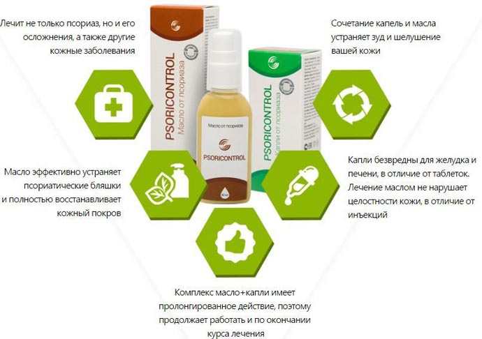 Купить PsoriControl (ПсориКонтрол) от псориаза в Москве в аптеке