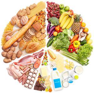 Диета для вегетарианки при аллергии на сахар и мучные изделия